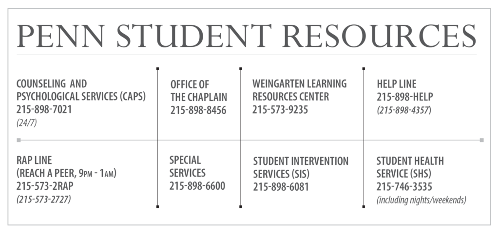 Penn Student Resources